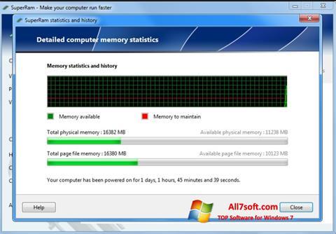 Skærmbillede SuperRam Windows 7