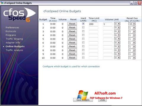 Skærmbillede cFosSpeed Windows 7