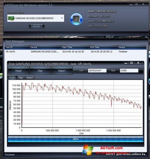 Skærmbillede HDDScan Windows 7