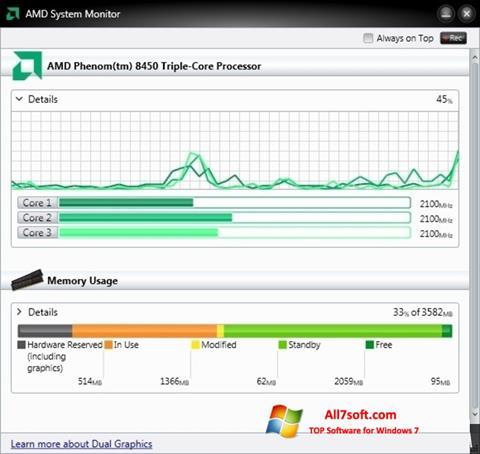 Skærmbillede AMD System Monitor Windows 7