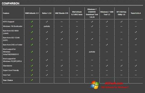 Skærmbillede WiNToBootic Windows 7