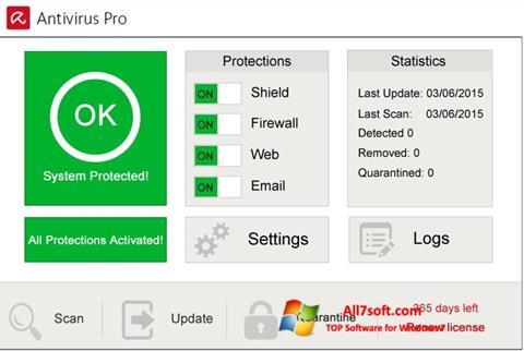 Skærmbillede Avira Antivirus Pro Windows 7