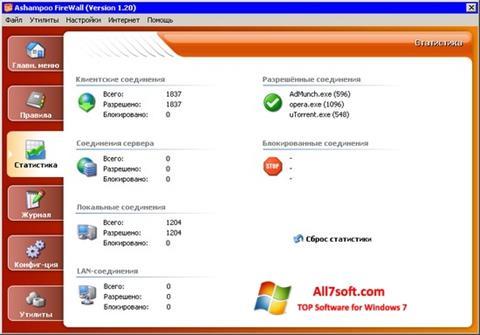 Skærmbillede Ashampoo Firewall Windows 7