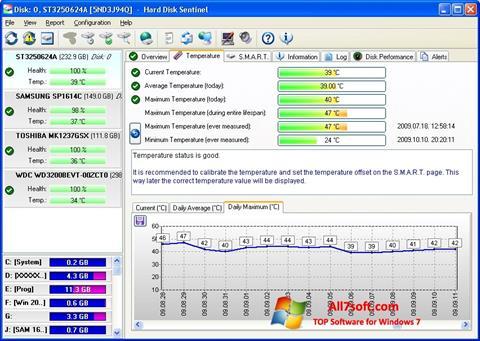 Skærmbillede HDD Temperature Windows 7