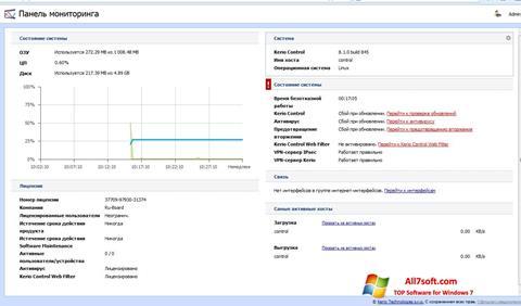 Skærmbillede Kerio Control Windows 7